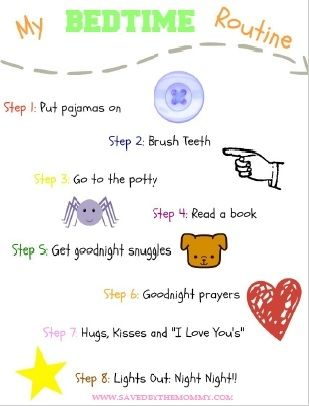 Bedtime routine printable that can be used as a checklist for children at bedtime