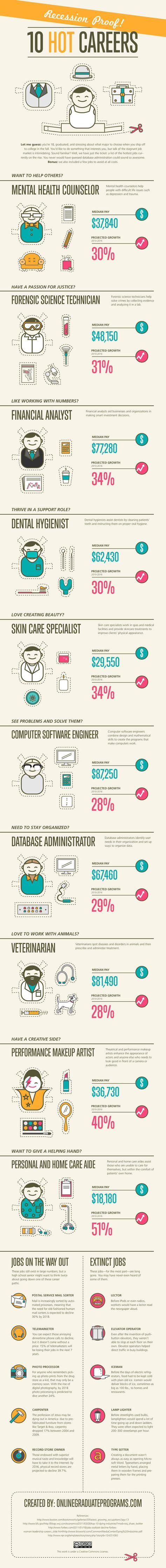 900 Infographics 777 Ideas Infographic Infographic Marketing Social Media Infographic