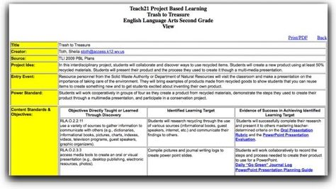 NATASHA ATHARA (natashaathara) on Pinterest - unit lesson plan template