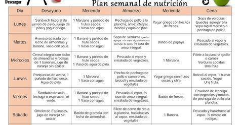 Dieta fitness para bajar de peso
