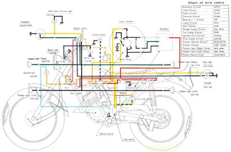 2007 Gsxr 600 Wiring Schematic Yahoo Search Results Image Search Results Motorcycle Wiring Electrical Wiring Diagram Motorcycle Design
