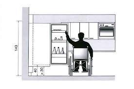 Une Cuisine Ikea Accessible Aux Personnes A Mobilite Reduite Cuisine Ikea Ikea Personnes A Mobilite Reduite
