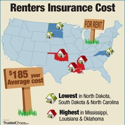 Look At This Nc Is On The List For Lowest Cost Rentersinsurance