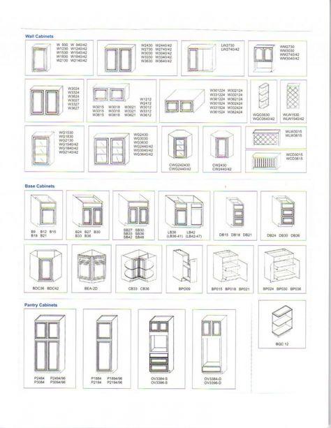 70 Beautiful Awe-inspiring Kitchen Cabinet Standard