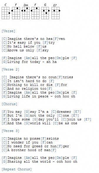 John Lennon Imagine Ukulelelessons In 2020 Ukulele Songs