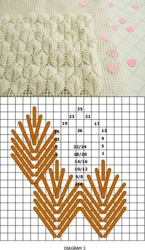 DIY : Lindos tapetes com fio de malha ⋆ De Frente Para O Mar - Herzlich willkommen Bargello Needlepoint, Broderie Bargello, Needlepoint Stitches, Hand Embroidery Stitches, Cross Stitch Embroidery, Embroidery Patterns, Cross Stitch Patterns, Crochet Patterns, Plastic Canvas Stitches