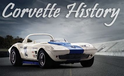 Corvette History  Bowling Green, Ky