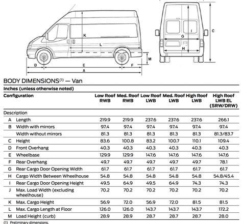 2015 Ford Transit Dimensions Transit Camper Ford Transit Camper Ford Transit