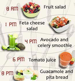 fruit and vegetable diet lose weight