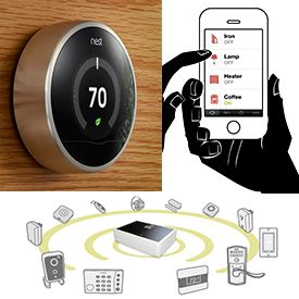 This board features all Home Automation Products and Devices