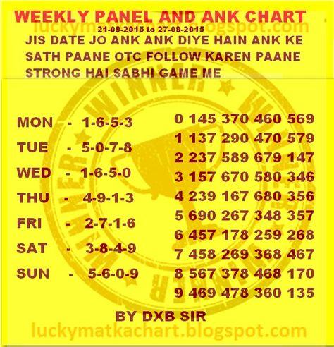 List of matka kalyan chart images and matka kalyan chart