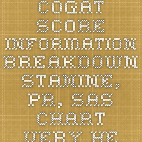 Cogat Score Information Breakdown Stanine Pr Sas Chart Very Helpful