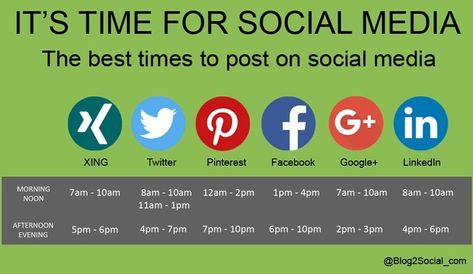 Find The Best Business Online: Blog2Social provides you with a ready to use social media scheduler for the best times to post on each social network