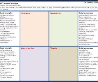 23 Free Swot Analysis Template General Swot Analysis Template