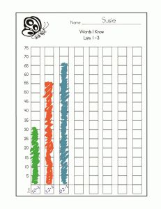 FREE Dolch sight word assessment, student recording forms and progress monitoring graphs.  Great for RtI.
