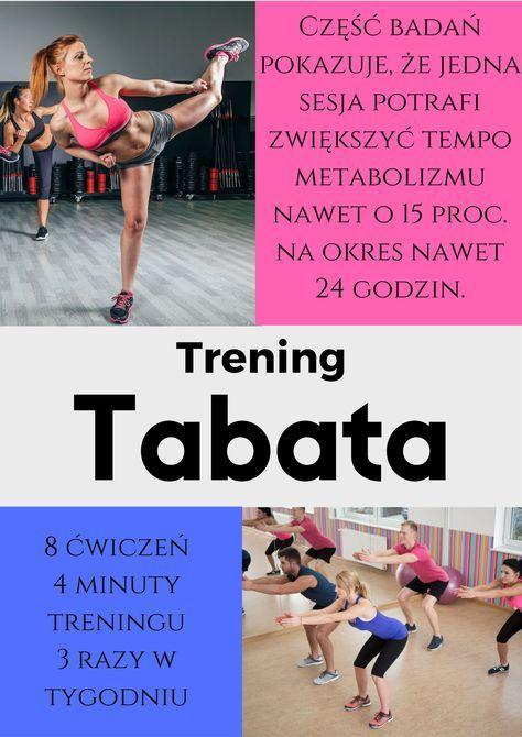 Trening Tabata Probowaliscie Juz Tabata Workout Programs Tabata Workouts
