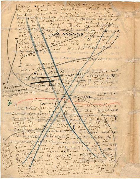 James Joyce Ulysses Manuscript Page James Joyce Book