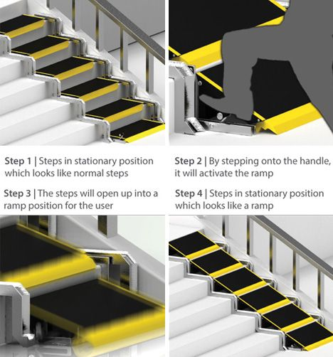 Convertible Stair Ramp: Home Accessibility Design Concept. a great design method for disabled people