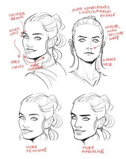 Trendy Drawing Reference Face Guys Ideas Female Face Drawing Art Reference Poses Drawing Face Shapes