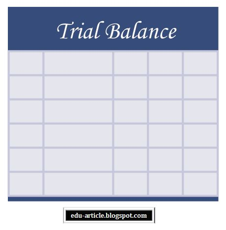What are the Limitations of Trial Balance Higher Studies - trail balance sheet