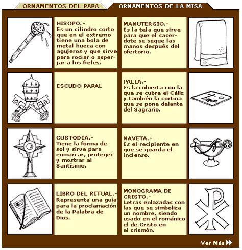 8 Ideas De Ornamentos Religiosos Calendario Litúrgico Ornamentos Nuevos Papás