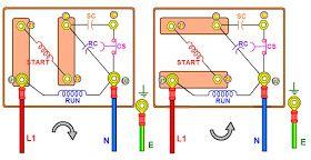 Coparoman Motor Monofásico Con 2 Capacitores Esquemas Electricos Motores Proyectos Eléctricos