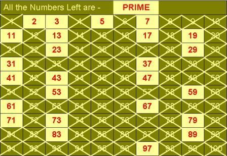 Prime Numbers - Sieve of Eratosthenes - YouTube Math Ideas - prime number chart