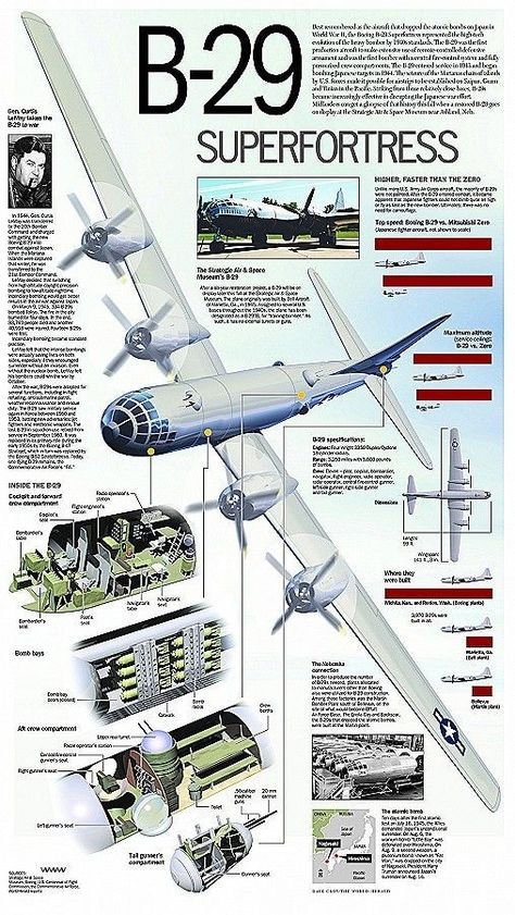 Airplane Wall Decals Elegant B 29 Fire . Ww2 Aircraft, Fighter Aircraft, Fighter Jets, Tie Fighter, Military Jets, Military Aircraft, Us Air Force, Photo Avion, Old Planes