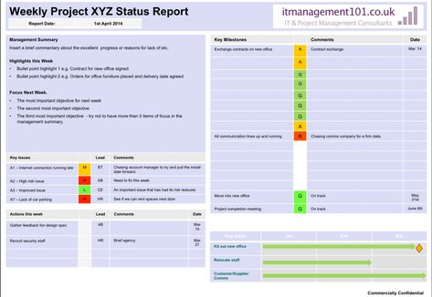 Use the Project Management PowerPoint Templates to report your - project status report excel
