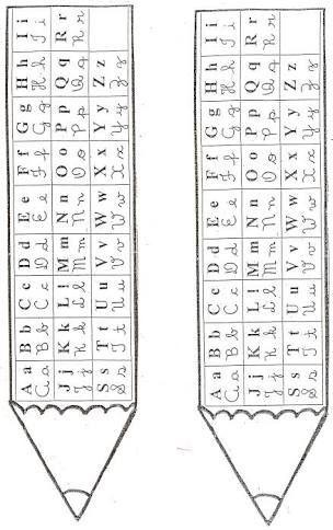 Resultado De Imagem Para Alfabeto De Mesa Con Imagenes