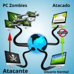 Ataque DDOS a WordPress a través de XML-RPC - http://www.cleardata.com.ar/internet/ataque-ddos-a-wordpress-a-traves-de-xml-rpc.html