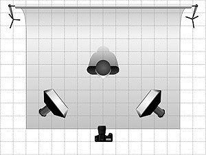 Clamshell Lighting Setup | Photography Lighting Setup | Pinterest | Lighting setups Photography lighting and Portrait ideas  sc 1 st  Pinterest & Clamshell Lighting Setup | Photography Lighting Setup | Pinterest ... azcodes.com