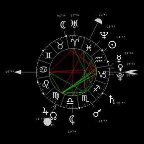 carte du ciel instantanée Carte du ciel instantanée. Astrologie occidentale   Carte du ciel