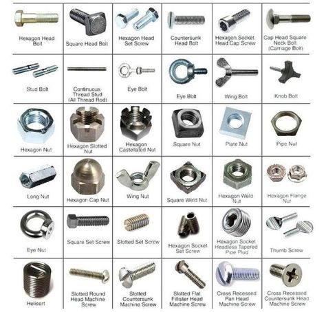 Different types of bolts,screws and nuts Engineering Tools, Mechanical Engineering, Garage Tools, Garage Workshop, Garage Shop, Diy Tools, Hand Tools, Types Of Bolts, Lampe Steampunk