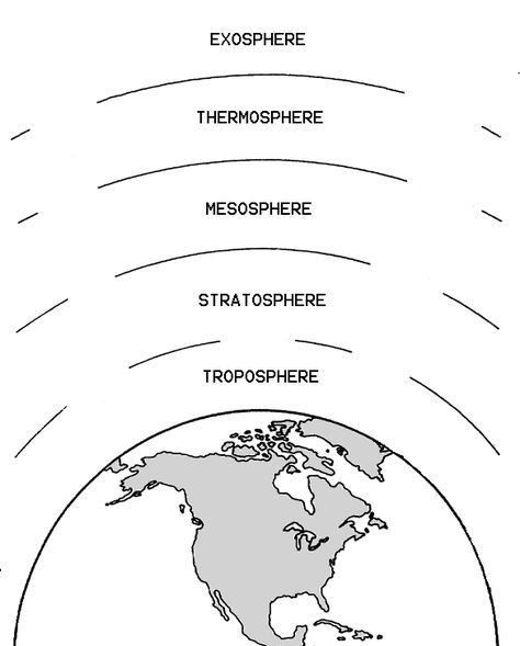 Layers Of The Atmosphere Worksheet Layers Of The Atmosphere Worksheet Earth Science Earth Science Projects Earth Atmosphere Layers of the atmosphere worksheet