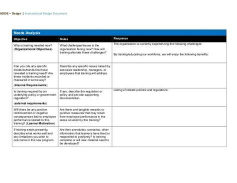 Training Document Template Document Templates Templates Manual