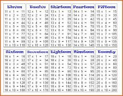 Image Result For Table 11 To 20 Multiplication Table Multiplication Math Tables