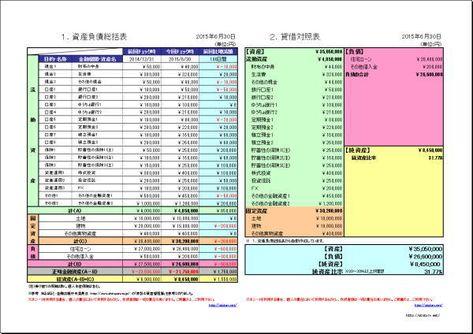 家計管理のエクセル Excel シート一覧 全てダウンロードok