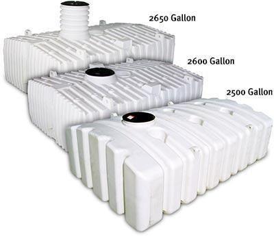 Norwesco 2 500 Gallon Below Ground Holding Tank Rain Water Collection Rainwater Storage Tanks Storage Tanks