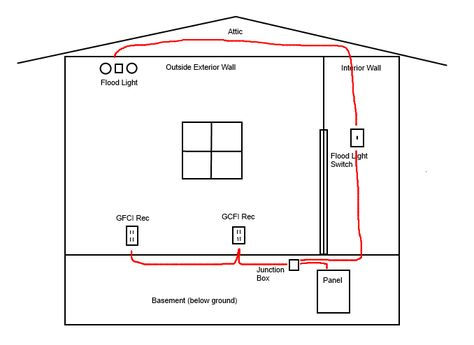 Wiring Diagram For House Outlets Http Bookingritzcarlton Info Wiring Diagram For House Outlets Gfci Outlet Wiring Sensor Lights Outdoor