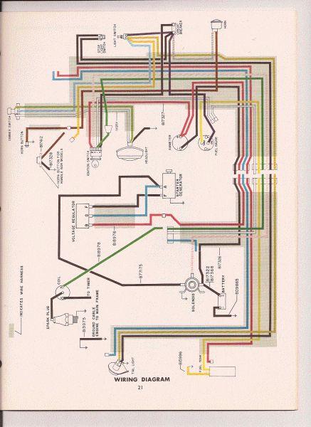 pinterest Cushman Truckster Wiring Diagram 2000