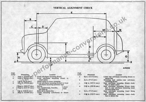 Mini Cooper Dimensions >> Image Result For Classic Mini Cooper Dimensions Classic