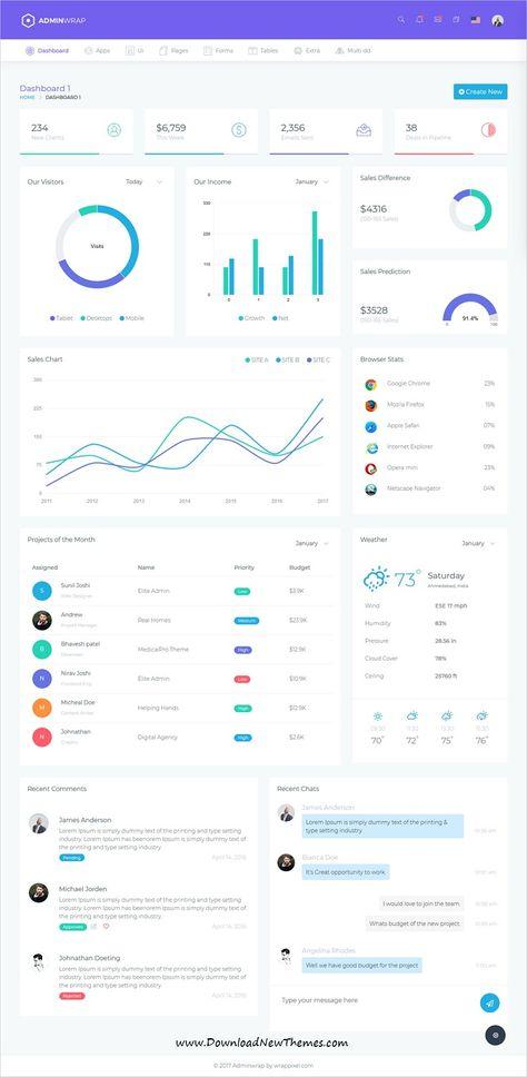 AdminWrap - Multipurpose Bootstrap 4 Dashboard Template