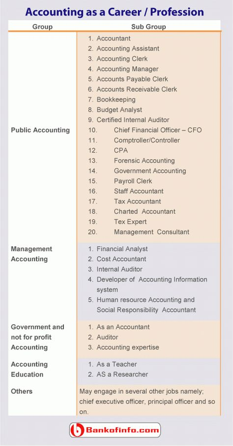 Pin by Rod Cook on Trial Balance Pinterest Trial balance and Trials