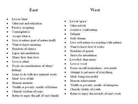15 East West Culture Differences Ideas Culture East West East