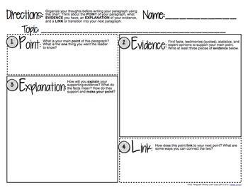 Free download: Common Core State Standards - Writing a paragraph with evidence from the text, explanation, and transition. Includes anchor charts.