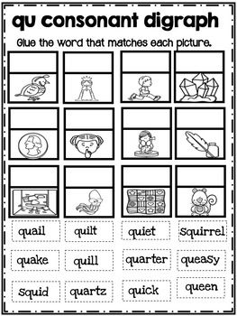 Pin On Digraphs