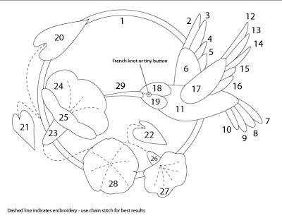 108 Best Applique Birds Hummingbirds Images