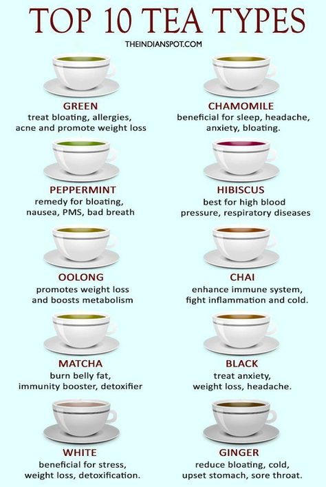 Nursing : Eye Health Remedies and A Tea Drinker's Guide to the Top 10 and Their Benefits ✳️ . A Tea Drinker's Guide to the Top 10 and Their Benefits . Yorkshire, Hibiscus, Tea Facts, Different Types Of Tea, Tea Types, Bloating Remedies, Cold Home Remedies, Natural Remedies, Herbal Remedies