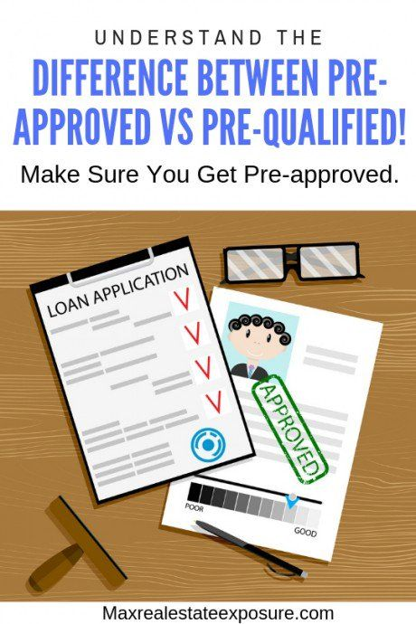 Questions To Ask Your Lender Or Mortgage Broker This Or That